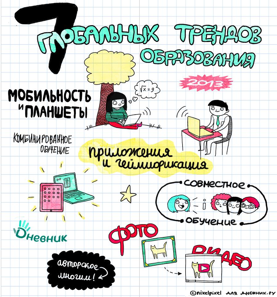 Дневник.ру: 7 глобальных тенденций развития он-лайн образования в 2013 году